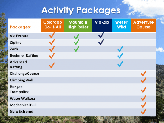 Adventure Package Overview